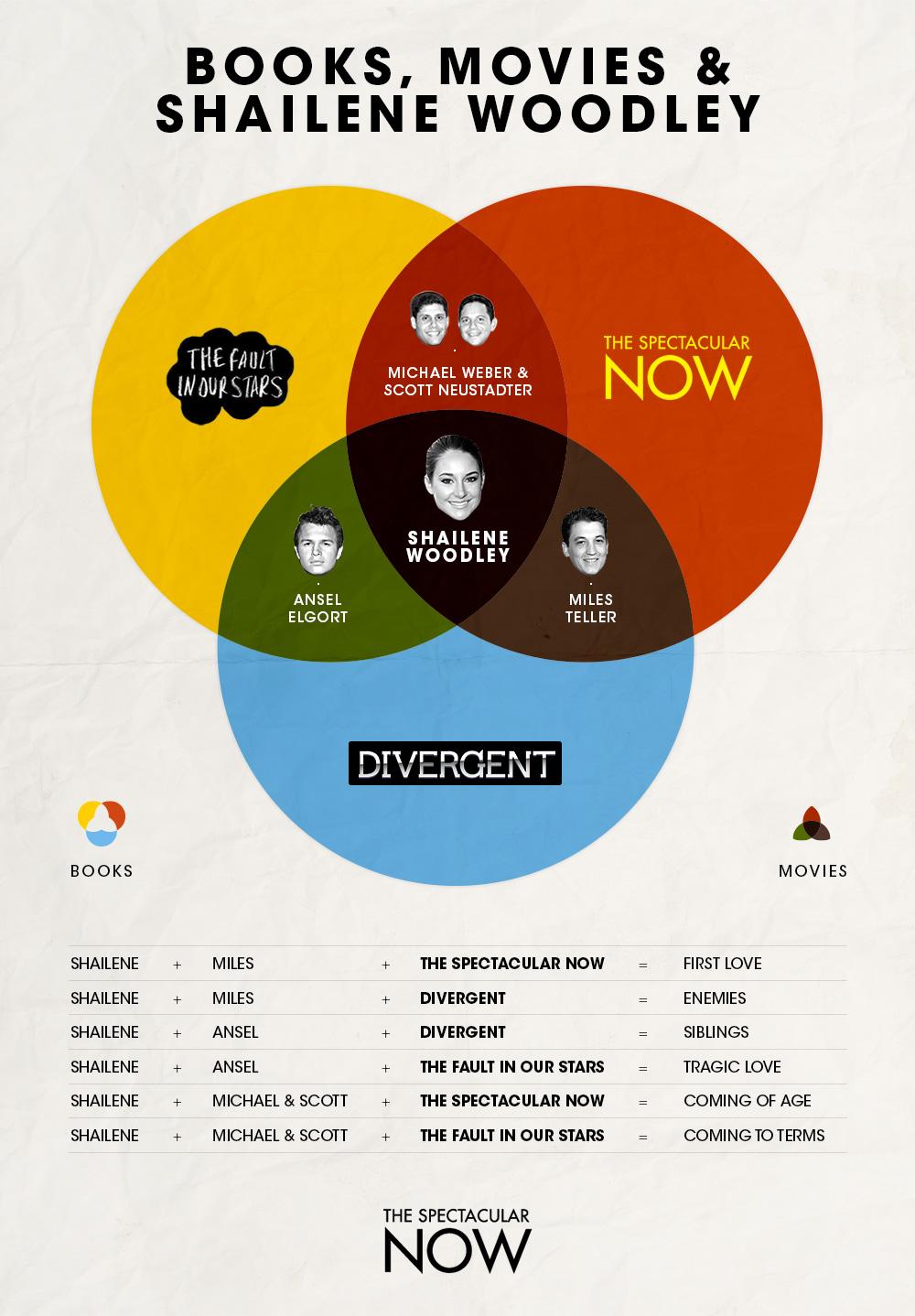 SpecNow_Infographic